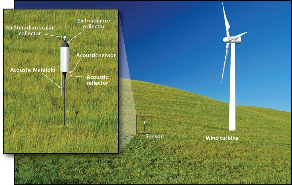 WindTurbineSoundSensor-4 (002)